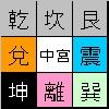 九星気学入門(無料版)